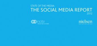 Qualche dato dal Social media report 2012 | Collaborazione & Social Media | Scoop.it