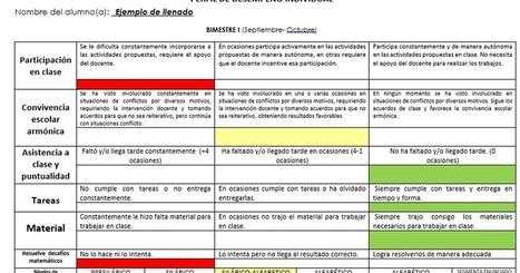 Proyectos educativos ¡Y más!: Perfil individual de desempeño del alumno. | Modelos Educativos | Scoop.it