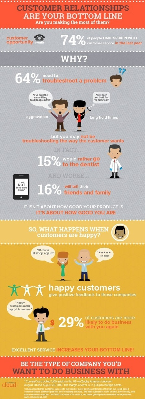Nurturing Customer Relationships Is Your Business – Infographic | Crowdfunding | Scoop.it