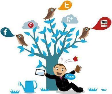 Réseaux sociaux : simples supports de communications ou véritables outils pour les entreprises ? | Entretiens Professionnels | Scoop.it