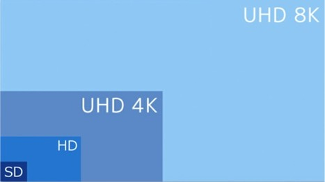 8K Ultra High Def TV Format Opens Options for TV Viewing | Video Breakthroughs | Scoop.it