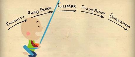 The Psychology of Storytelling and Empathy, Animated � PsyBlog   Storytelling   Scoop.it