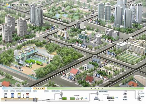 Future-proofing Asian cities the smart way | Energy, Infrastructure & Technology | Scoop.it