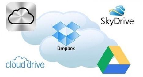 Serviço de armazenamento em nuvem: dicas | Notícias | Scoop.it