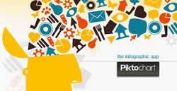 PiktoChart - InfoGraphic Generator | Knowledge Management for Entrepreneurs | Scoop.it
