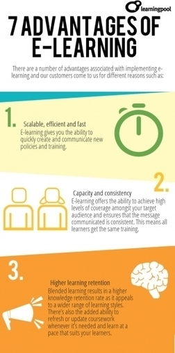 Top 7 e-Learning Advantages Infographic | ILED - Innovative Learning and Education Development | Scoop.it