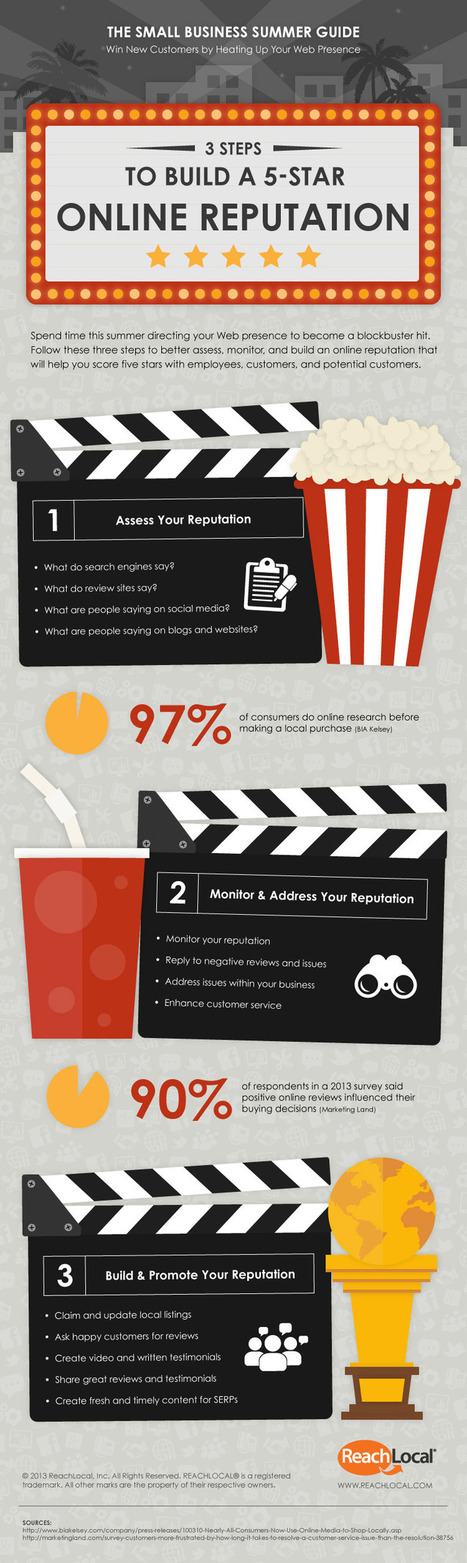 Infographic: How to Build a Great Online Reputation - Mobile Marketing Watch   Reputation Marketing Online   Scoop.it