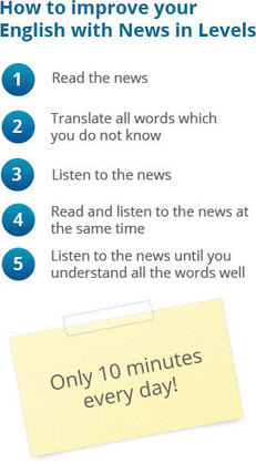 English news and easy articles for students of English | 2.0 Tools... and ESL | Scoop.it