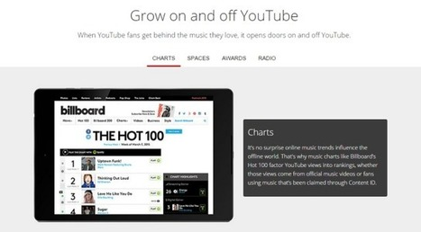 YouTube For Artists, nouvelle plateforme destinée aux artistes émergents - MyBandNews | Musique et Innovation | Scoop.it