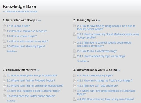 BEST Curation Scoopit: Knowledge Base | Technology and Education Resources | Scoop.it