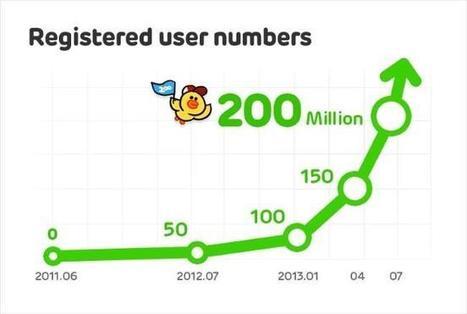 Line dobla su comunidad de usuarios en seis meses llegando a los 200 millones de registros | Rich Communication Services | Scoop.it