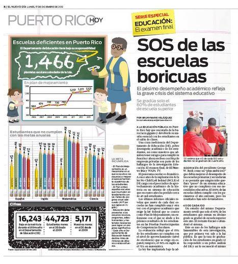 Día 1: SOS de las escuelas boricuas (El Nuevo Día)   Educación en Puerto Rico: El Examen Final   Serie Investigativa de El Nuevo Día junto a Wapa TV   Scoop.it
