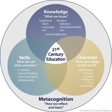 What Always Seems Missing in '21st Century Learning' Frameworks | Affordable Learning | Scoop.it