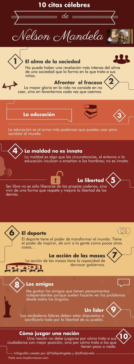 10 citas célebres de Nelson Mandela #infografia #infographic #citas #quotes | Pedagogia Sistèmica | Scoop.it