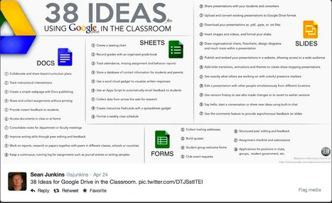 Google Drive in Class:  38 Ideas by Sean Junkins | 21st C Education | Scoop.it