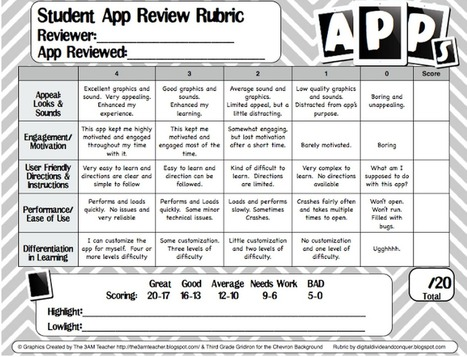A Great Student Rubric for Reviewing Apps ~ Educational Technology and Mobile Learning | iPads in Education | Scoop.it