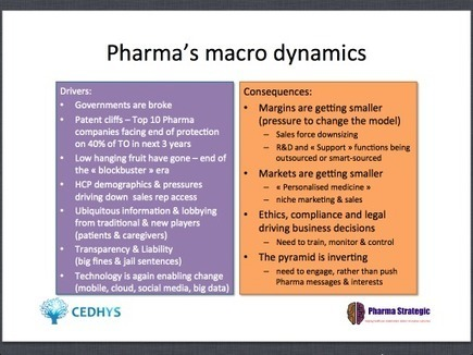 """'Why won't those stupid marketers """"do"""" digital?' 