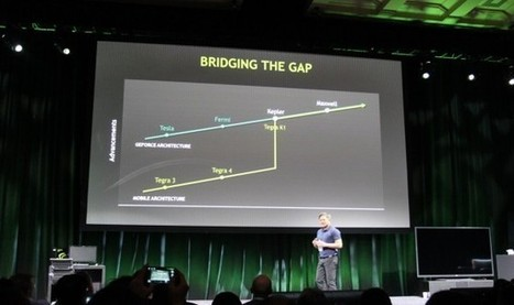 Nvidia debuts its latest graphics super mobile chip   Industry Leaders Magazine   leaders news   Scoop.it