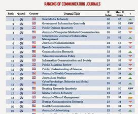 EC3noticias: Publicado el Índice H de las revistas de Comunicación según Google Scholar Metrics (2008-2012)   Las revistas academico-científicas   Scoop.it