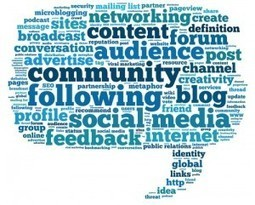 5 Social Bookmarking Sites and How to Use Them Effectively   Content Marketing   Scoop.it