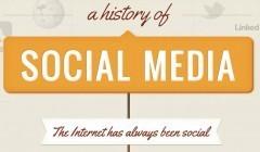 L'histoire des médias sociaux en une infographie - Le blog du Modérateur (Blog) | Chroniques d'antan et d'ailleurs | Scoop.it