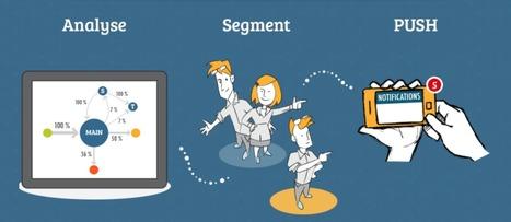 Comment le mobile bouleverse l'e-marketing - ITespresso.fr | Marketing et Grands groupes | Scoop.it