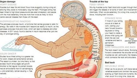 Les douleurs dans les muscles de la gorge à cervical osteokhondroze
