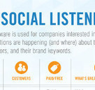 Social Media and Useful Tools and Apps | Social Media Today | Herramientas Social Media | Scoop.it
