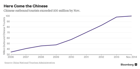 174 million Chinese tourists are tipped to spend $264 billion by 2019. Are you ready? | An Indelible Imprint | Scoop.it