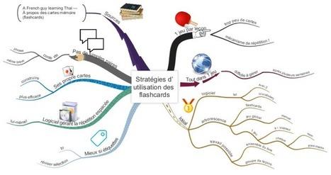 Stratégies d'utilisation des flashcards , synthèse en carte mentale | Classemapping | Scoop.it