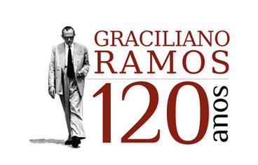 120 anos de Graciliano Ramos   Pessoa   Leitura na escola   Scoop.it
