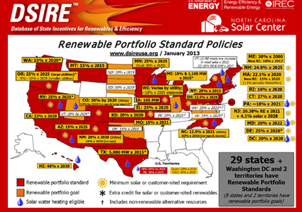 States' Renewable Energy Policies Under Attack by ALEC, Heartland Institute and Koch Brothers   EcoWatch   Scoop.it