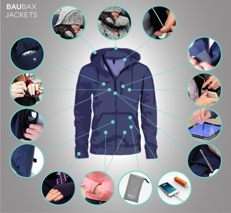 This Travel Jacket Is The Most-Funded Clothing Item In The History Of Crowdfunding | Managing Technology and Talent for Learning & Innovation | Scoop.it