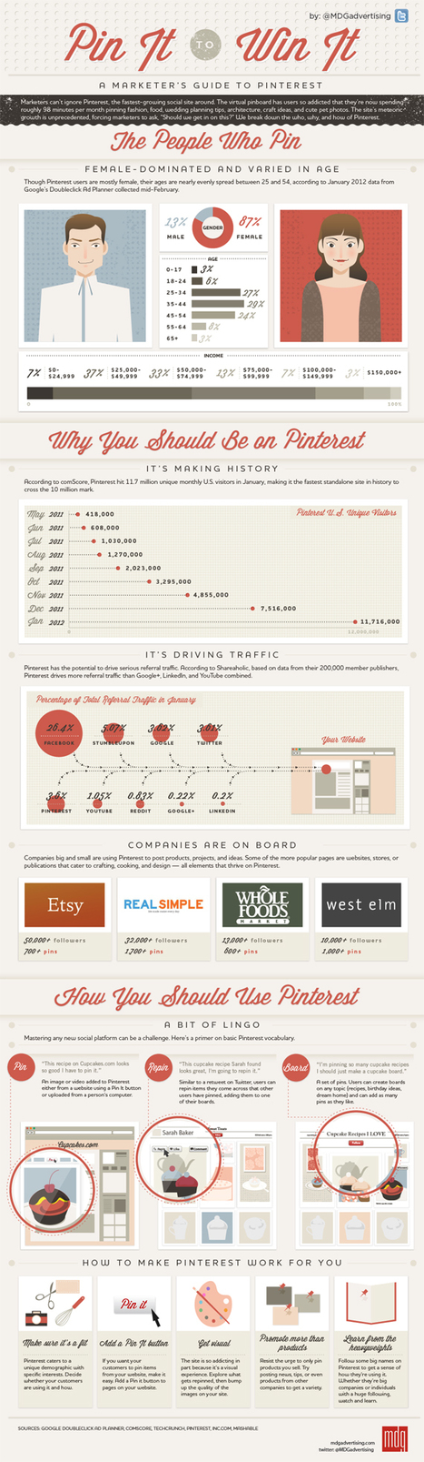 The Marketer's Guide To Pinterest #Infographic | Social Media Headlines | Scoop.it