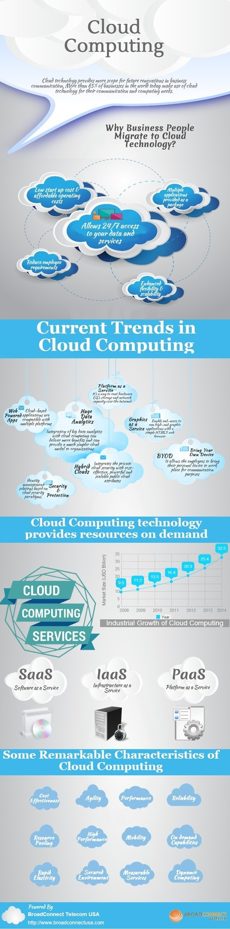 Infographic On The Possibilities of Cloud Computing   Cloud PBX   Scoop.it