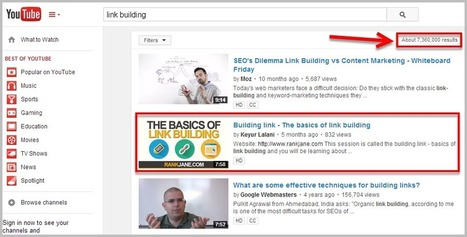 YouTube Video SEO: The Ultimate Ranking Guide | SEO | Scoop.it