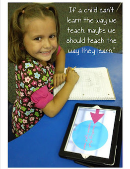 Reflections on Teaching, Learning, and Technology | 21st Century Concepts-Technology in the Classroom | Scoop.it