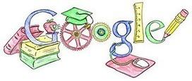 Crea y aprende con Laura: Google+ Todo Educación | APLICACIONES EDUCATIVAS TIC | Scoop.it