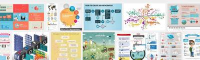 Verdiepding 19: Infographics zelf maken | Zuyd2.0 | Scoop.it