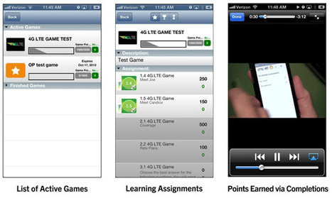 The Gamification of mLearning (Part 3 of 3) by Karl  Kapp : Learning Solutions Magazine   Educacion, ecologia y TIC   Scoop.it
