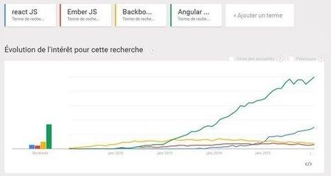 React JS : la librairie JavaScript de Facebook au crible | Mobile Development | Scoop.it