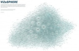 The quest for structure in networks | Social Simulation | Scoop.it