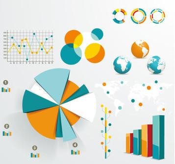 Lo que no se mide, no se gestiona | PYMOS GES | Scoop.it