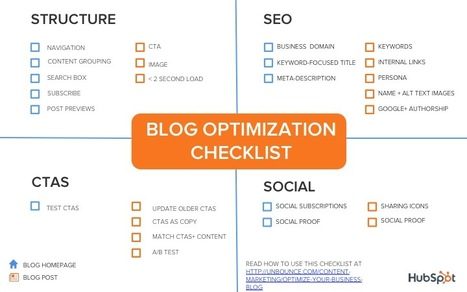 How to Optimize Your Business Blog [Checklist] | Digital Marketing in the News | Scoop.it