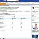 Traiborg Affiliate Program Screens | Traiborg Social Business Network | Traiborg | Scoop.it