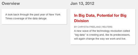 Big data Compendium 2012 - 2013. NYT | Public Datasets - Open Data - | Scoop.it