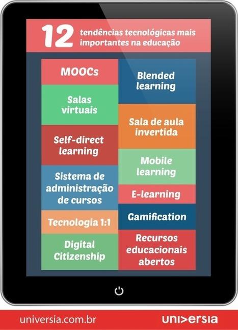 Conheça as 12 tendências tecnológicas mais importantes na educação - Universia Brasil | Tablets na educação | Scoop.it
