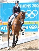 Equestrian sports psychology as a career - Horse & Hound | The Psychology of Athletics | Scoop.it
