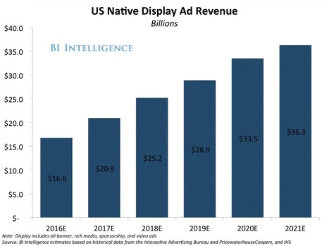 Native advertising is about to take over television | The Future of TV | Scoop.it