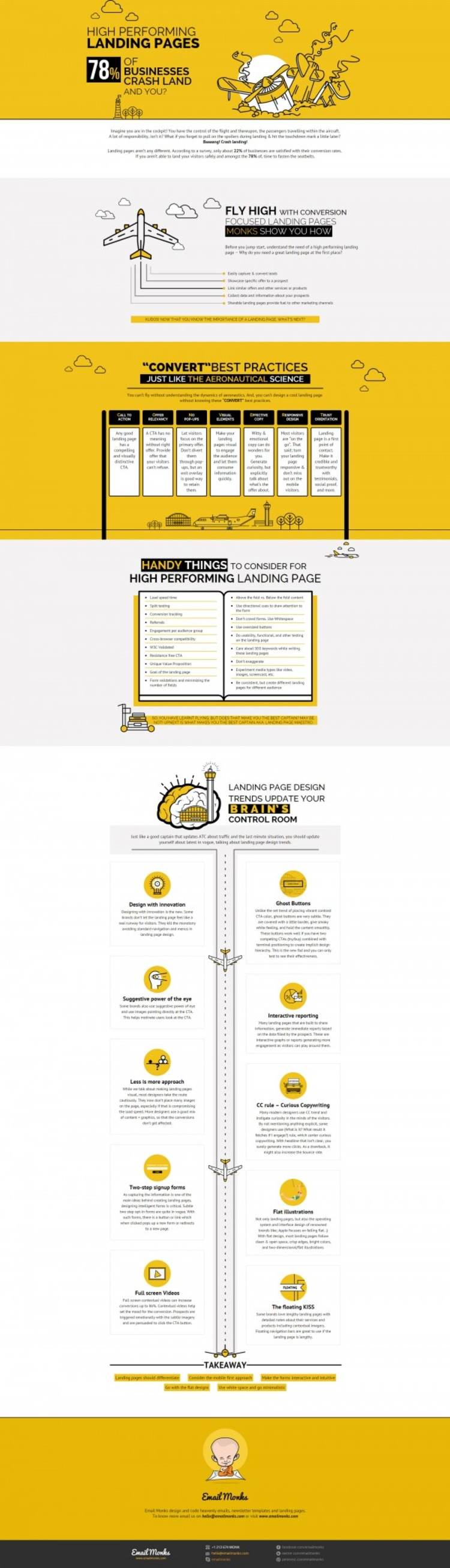 How to Build High-Performing Landing Pages [Infographic] - ShortStack | The Marketing Technology Alert | Scoop.it